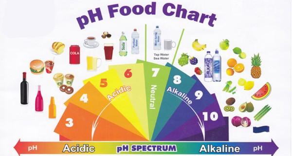 What Is Ph Royal Kombucha